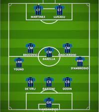 Prediksi Susunan Pemain Starting Line Up XI Sevilla vs Inter Milan 22 Agustus 2020
