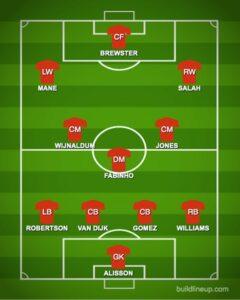 Prediksi Susunan Pemain Starting Line Up XI Liverpool vs Arsenal 29 Agustus 2020