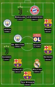 Starting XI Terbaik Pekan Ini Di Liga Champions : Champions League Team Of The Week