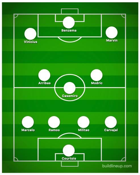 Zidane Turunkan Dua Squad Bergantian Ketika Uji Coba Lawan Getafe, hasilnya Sungguh Memuaskan