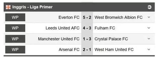 Hasil Pertandingan Liga Inggris Tadi Malam 20 September, Man United Kalah Telak Gunners Menang Lagi